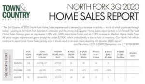 North Fork 3Q Home Sales Market Report