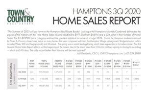 T&C 3Q Hamptons Homes Sales Market Report